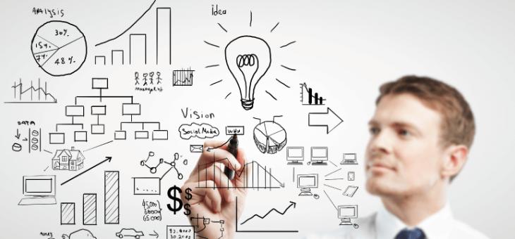 Características de  Empreendedores de sucesso